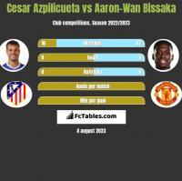 Cesar Azpilicueta vs Aaron-Wan Bissaka h2h player stats