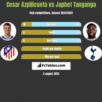 Cesar Azpilicueta vs Japhet Tanganga h2h player stats