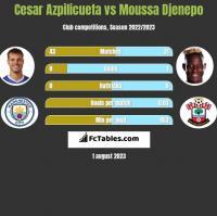 Cesar Azpilicueta vs Moussa Djenepo h2h player stats