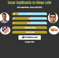 Cesar Azpilicueta vs Diogo Leite h2h player stats