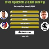 Cesar Azpilicueta vs Kilian Ludewig h2h player stats