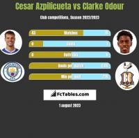 Cesar Azpilicueta vs Clarke Odour h2h player stats