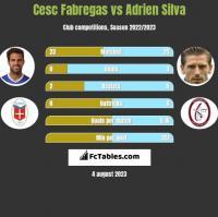 Cesc Fabregas vs Adrien Silva h2h player stats