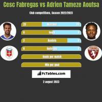 Cesc Fabregas vs Adrien Tameze Aoutsa h2h player stats