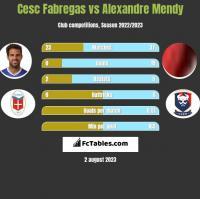 Cesc Fabregas vs Alexandre Mendy h2h player stats