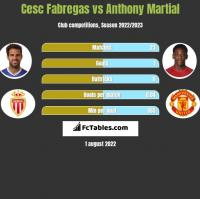 Cesc Fabregas vs Anthony Martial h2h player stats