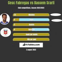 Cesc Fabregas vs Bassem Srarfi h2h player stats