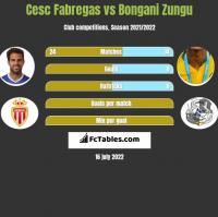 Cesc Fabregas vs Bongani Zungu h2h player stats