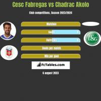 Cesc Fabregas vs Chadrac Akolo h2h player stats