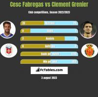 Cesc Fabregas vs Clement Grenier h2h player stats