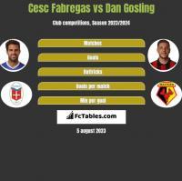 Cesc Fabregas vs Dan Gosling h2h player stats