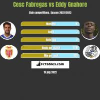 Cesc Fabregas vs Eddy Gnahore h2h player stats