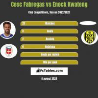 Cesc Fabregas vs Enock Kwateng h2h player stats