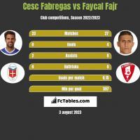 Cesc Fabregas vs Faycal Fajr h2h player stats