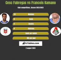 Cesc Fabregas vs Francois Kamano h2h player stats