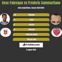Cesc Fabregas vs Frederic Sammaritano h2h player stats