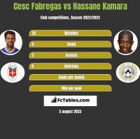 Cesc Fabregas vs Hassane Kamara h2h player stats