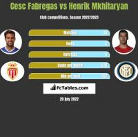 Cesc Fabregas vs Henrik Mkhitaryan h2h player stats