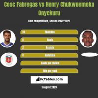 Cesc Fabregas vs Henry Chukwuemeka Onyekuru h2h player stats