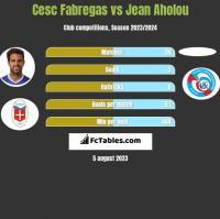Cesc Fabregas vs Jean Aholou h2h player stats