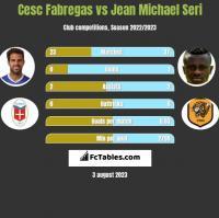 Cesc Fabregas vs Jean Michael Seri h2h player stats