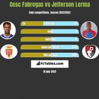 Cesc Fabregas vs Jefferson Lerma h2h player stats