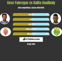 Cesc Fabregas vs Kalifa Coulibaly h2h player stats