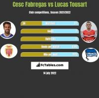 Cesc Fabregas vs Lucas Tousart h2h player stats