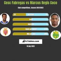 Cesc Fabregas vs Marcus Regis Coco h2h player stats
