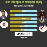 Cesc Fabregas vs Memphis Depay h2h player stats