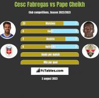 Cesc Fabregas vs Pape Cheikh h2h player stats