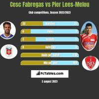 Cesc Fabregas vs Pier Lees-Melou h2h player stats