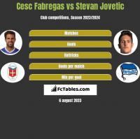 Cesc Fabregas vs Stevan Jovetic h2h player stats