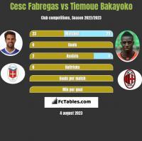 Cesc Fabregas vs Tiemoue Bakayoko h2h player stats