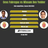 Cesc Fabregas vs Wissam Ben Yedder h2h player stats