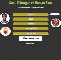 Cesc Fabregas vs Declan Rice h2h player stats