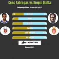 Cesc Fabregas vs Krepin Diatta h2h player stats