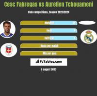 Cesc Fabregas vs Aurelien Tchouameni h2h player stats