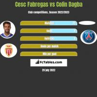 Cesc Fabregas vs Colin Dagba h2h player stats
