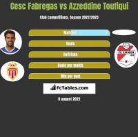 Cesc Fabregas vs Azzeddine Toufiqui h2h player stats