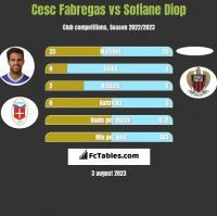Cesc Fabregas vs Sofiane Diop h2h player stats