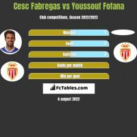 Cesc Fabregas vs Youssouf Fofana h2h player stats