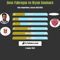 Cesc Fabregas vs Bryan Soumare h2h player stats