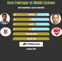 Cesc Fabregas vs Mehdi Zerkane h2h player stats