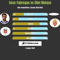 Cesc Fabregas vs Eliot Matazo h2h player stats