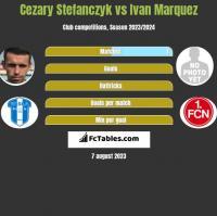 Cezary Stefanczyk vs Ivan Marquez h2h player stats