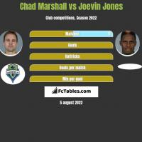 Chad Marshall vs Joevin Jones h2h player stats