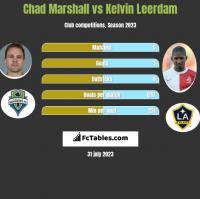 Chad Marshall vs Kelvin Leerdam h2h player stats
