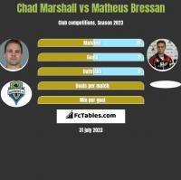 Chad Marshall vs Matheus Bressan h2h player stats