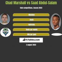 Chad Marshall vs Saad Abdul-Salam h2h player stats